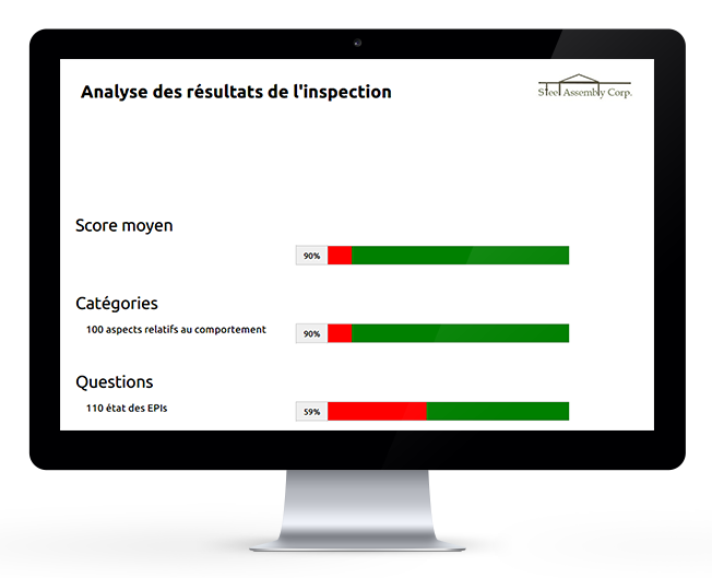Analyse digitale inspections